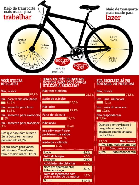 16_rio_bicicletas_MAA2_610x880