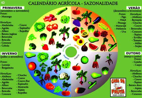 08-calendario-agricola