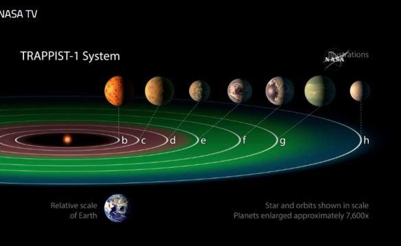 planetas-na-zona-habitavel-de-trappist